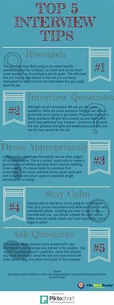 Best Interviewing Tips Interview Tips