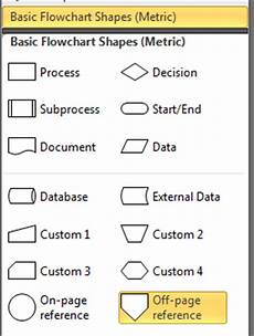 Visio Shape Meanings Page Grids And Off Page References Bvisual For People