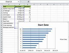 Use Excel To Create Gantt Chart Download Gantt Chart Excel Step By Step Gantt Chart