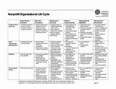 Simple Strategic Plan Template Simple Strategic Plan Template
