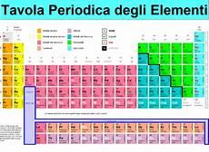 i metalli nella tavola periodica the chemistry of elements tavola periodica degli elementi