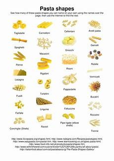 Pasta Chart Names Image Result For Pasta Shape Names Pasta Shapes Pasta