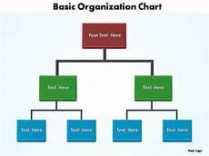 Editable Organizational Chart Basic Organization Chart Editable Powerpoint Templates
