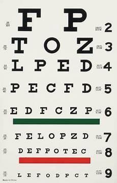 How Do You Get 20 20 Eyesight Endmyopia Org