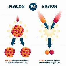Fusion Fission Fission Vs Fusion Vector Illustration Vectormine