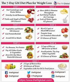 the gm diet plan diet plan to lose 3 5 kgs in