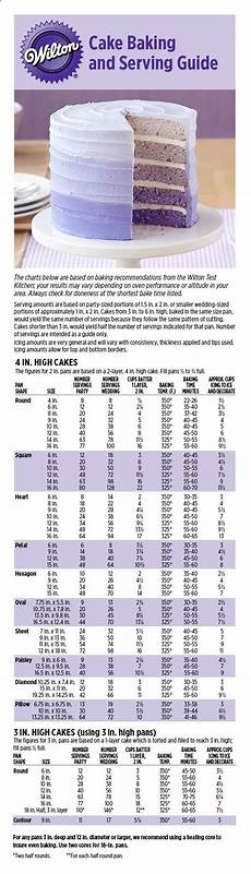 Wilton Cake Pan Serving Size Chart 53 Best Images About Cake Pricing On Pinterest Square