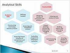 Definition Of Analytical Skills Analytical Skills Economic Policy Associates Ltd