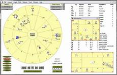 Astrocodex Birth Chart How To Rectify A Birth Chart With An Example Vedic