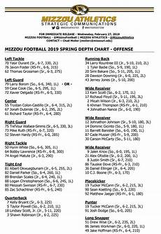 2014 Mizzou Football Depth Chart Missouri Releases First Depth Chart Of 2019 Leading Up To