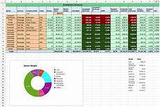 Investment Tracking Spreadsheet Investment Tracking Spreadsheet Laobing Kaisuo