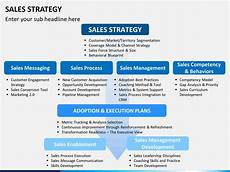 sales strategy business plan sales strategy powerpoint template sales strategy