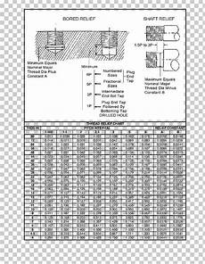 Threading Insert Chart Iso Metric Screw Thread Tap And Die Threaded Insert Png