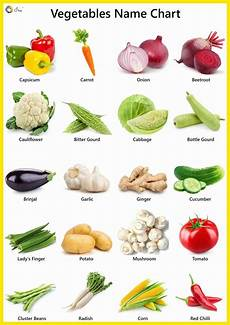 Vegetable Picture Chart Vegetables Names In English Pictures Videos Charts