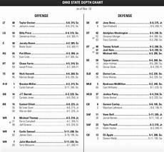 Ohio State Qb Depth Chart J T Barrett Takes Back Starting Quarterback Spot On Ohio