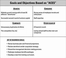 Goals And Objectives For Work Set Goals And Objectives In Your Business Plan Dummies