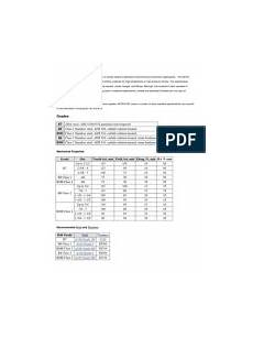 B16 Bolt Torque Chart Torque Values Rtj B16 5 Screw Torque
