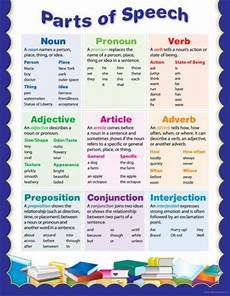 Color Coded Grammar Chart Parts Of Speech Grammar Educational Poster Chart Ctp New