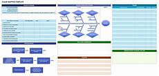 Root Cause Analysis Template Root Cause Analysis Template Collection Smartsheet