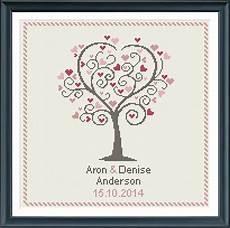 Free Wedding Cross Stitch Patterns Charts The 25 Best Wedding Cross Stitch Ideas On Pinterest