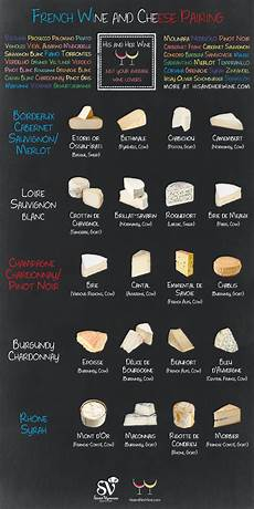 French Cheese Chart Infographic French Wine Amp Cheese Pairing Social Vignerons