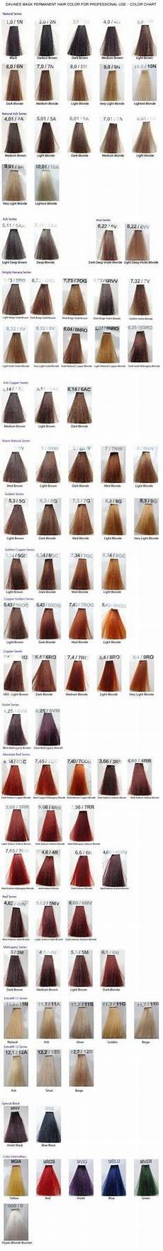 Davines Mask Colour Chart Koleston Perfect Color Shades Hair Pinterest