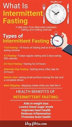 what is intermittent fasting fitoru