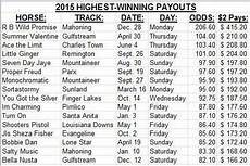 Horse Racing Odds Payout Chart Longshot Winner At Mahoning Valley Is Largest Win Payout