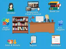 Library Management System Pursho Library Management System For Unlimited Rs 13500