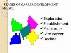 Stages Of Career Development Stages Of Career Development By Saba Abbas