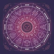 Zodiac Chart Zodiac Compatibility 101 A Chart Of Horoscope Compatibility