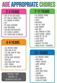 Chore List For Kids Age Appropriate Chores For Kids The Crafting Chicks