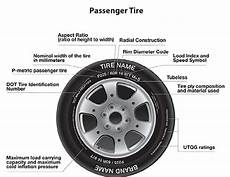 Tire Identification Chart Reading A Tire Sidewall Cooper Tire