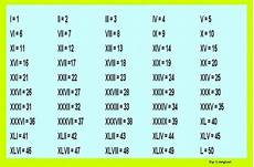 Roman Number 1 To 50 Chart Roman Numerals 1 50 Guitars Guitarist S Music And
