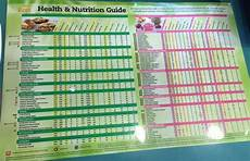 Tropical Smoothie Cafe Calorie Chart Nutrition Guide For All Yelp