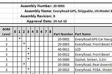 Example Bom Bill Of Materials Examples And Samples For Download
