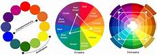 choosing colors interior painting color wheel ct
