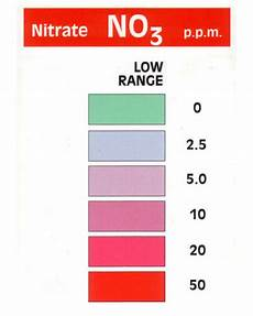 Api Nitrate Test Kit Color Chart The Beginner S Guide To Aquarium Test Kits And Which Is