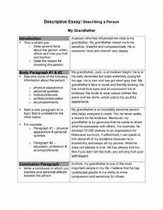 Descriptive Essay Conclusion Examples Descriptive Essay Description Guide Example