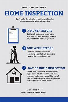 Real Estate Inspection Checklist Home Inspection Checklist To Prepare For An Easy Sale