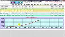Excel Personal Cash Flow Template Cash Flow Statement Tutorial How It Works Youtube