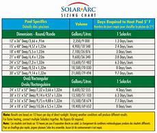 Solar Inverter Sizing Chart Solar Energy Installation Panel April 2016