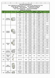 Pvc Pipe Fittings Chart Bs4346 Pvc Pipe Fittings Catalogue Prices