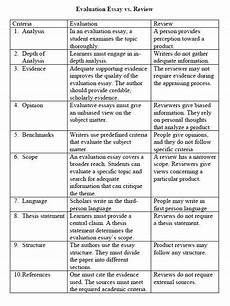 Evaluate Essay Example How To Write An Evaluation Essay Definition Explanations