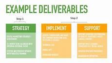 Marketing Deliverables Digital Marketing Strategy For Business