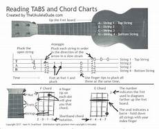 How To Read Chord Charts Ukulele Reading Chord Charts And Tabs Faq The Ukulele Dude