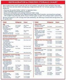 Restaurant Refrigerator Storage Chart 1000 Images About Food Safety On Pinterest Food Safety
