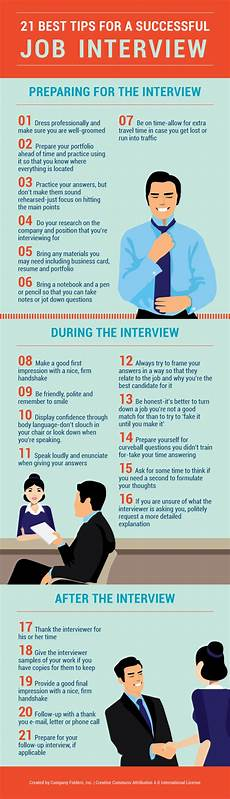 Things To Do For A Job Interview 21 Tips For A Successful Job Interview Infographic The