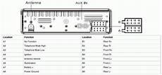 Vdo Car Radio Stereo Audio Wiring Diagram Autoradio