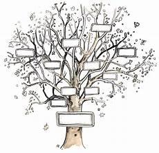 Small Family Tree Template Giants Amp Pilgrims Almanac Adventure November Family Tree
